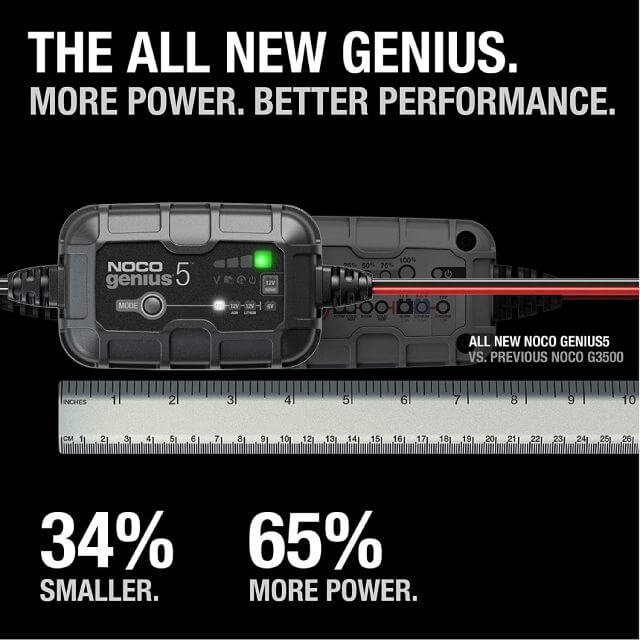 NOCO Genius5 with its compact size